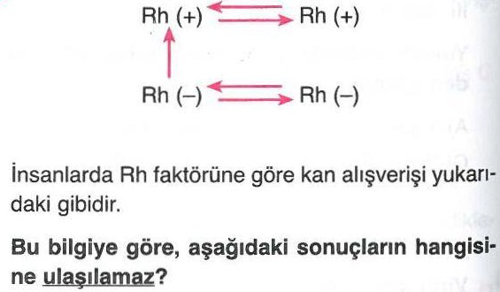 İnsanlarda Rh faktörü ile ilgili soru