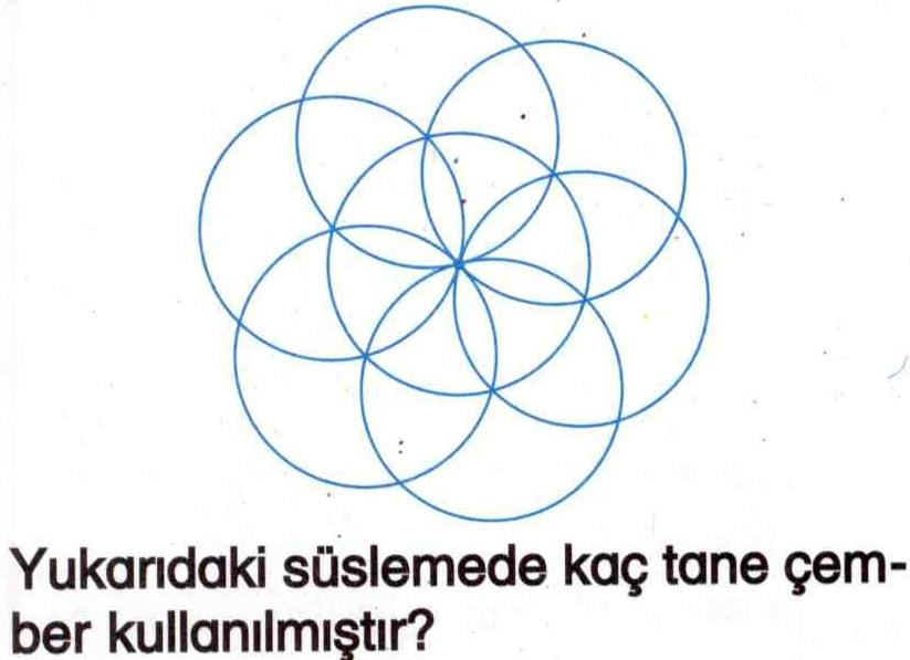 Çember süsleme modeli ile ilgili soru