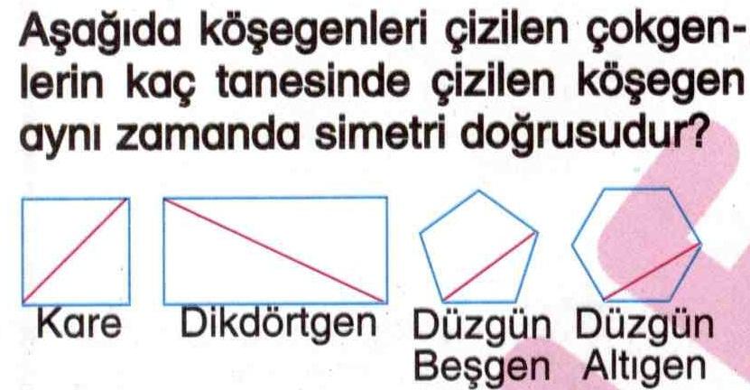 Çokgenlerde simetri ile ilgili soru