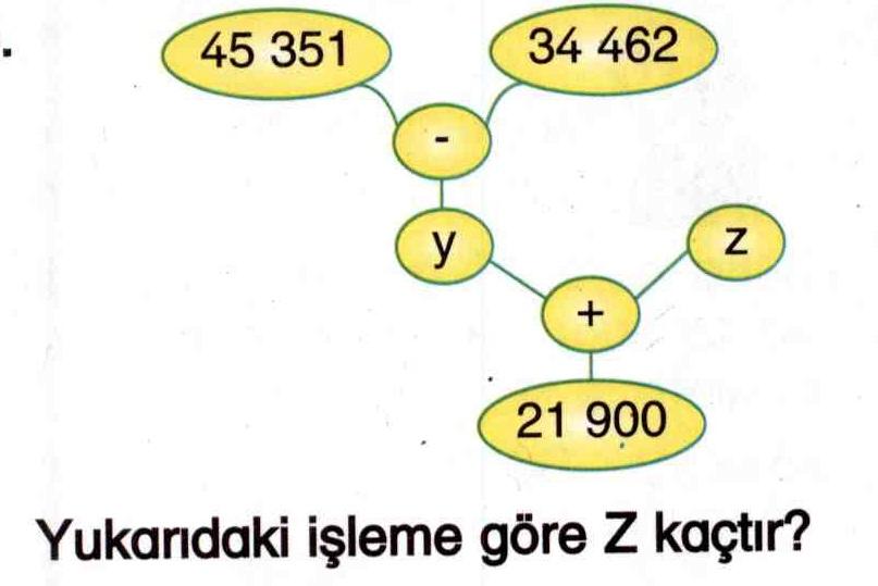 Bilinmeyen sayıyı bulma ile ilgili soru