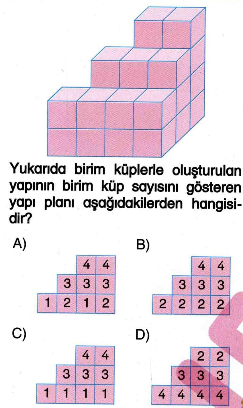 Birim küp sayısını bulma ile ilgili soru
