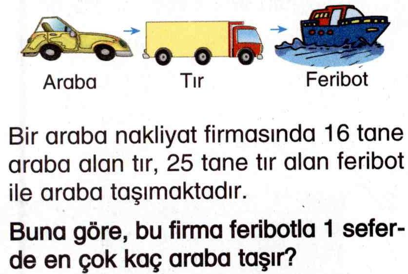 Feribotta bulunan araba sayısını hesaplama ile ilgili soru