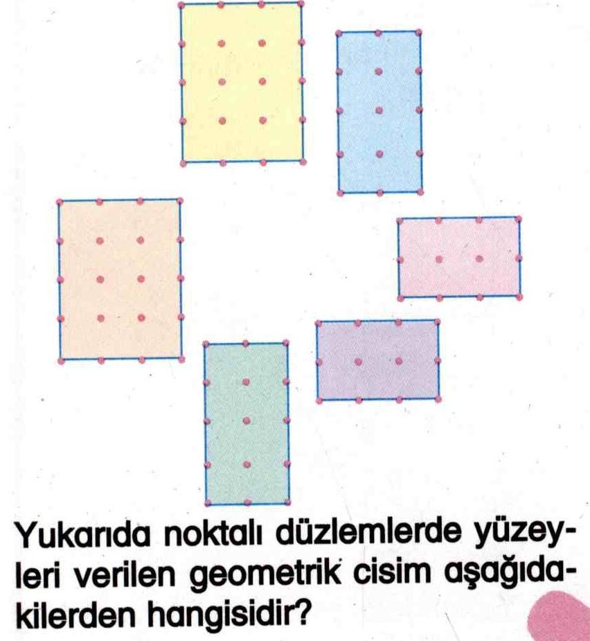 Geometrik cisimler ile ilgili soru