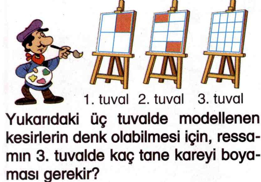 Modellenen kesirlerin denk olması ile ilgili soru