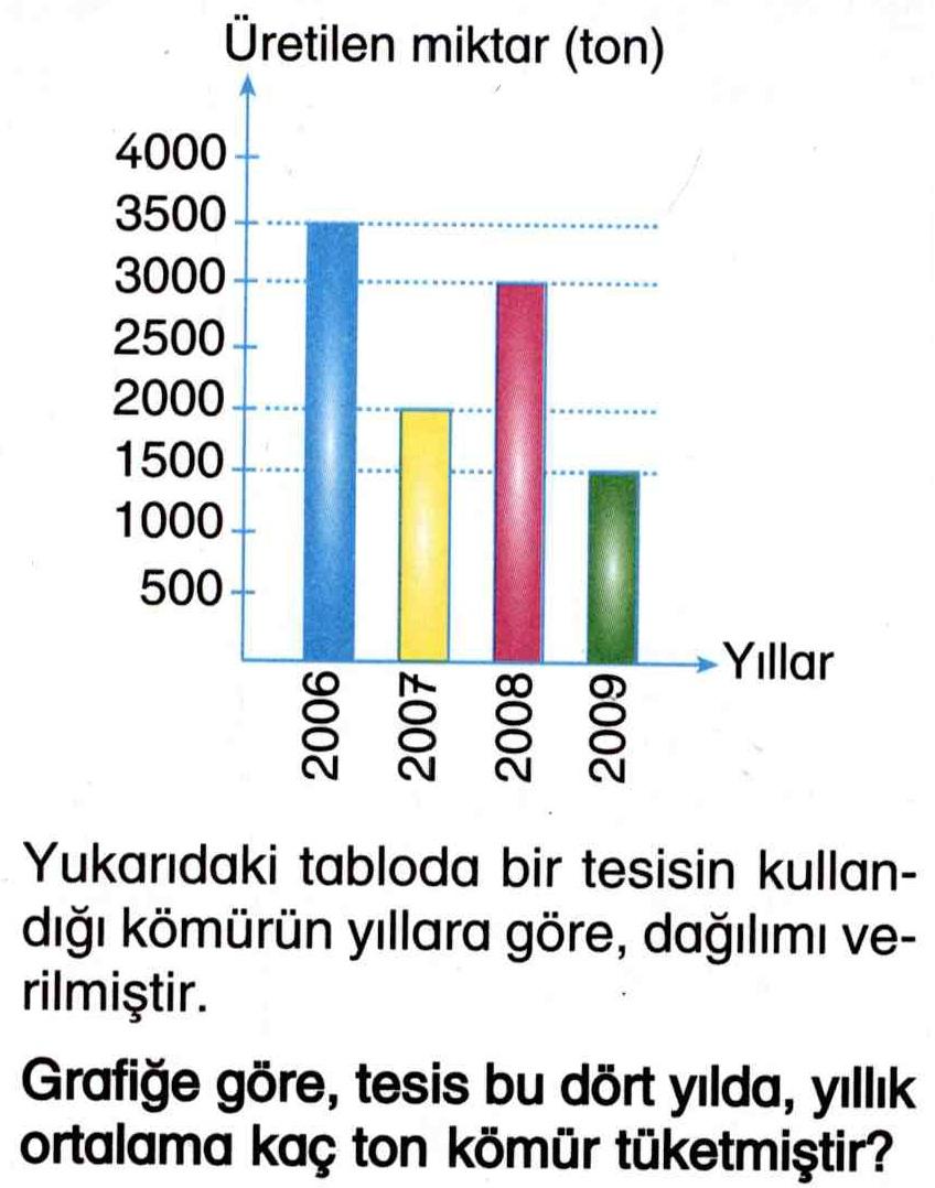 Ortalama üretim miktarını hesaplama ile ilgili soru