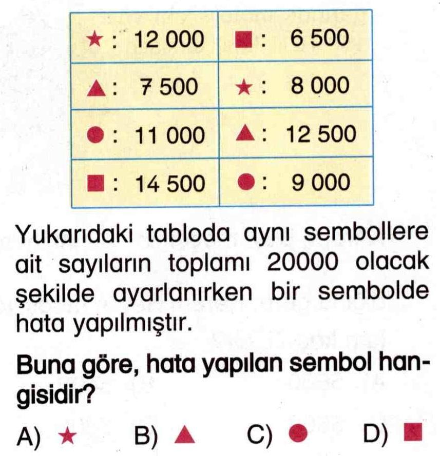 Sembollere karşılık gelen sayılar ile ilgili soru