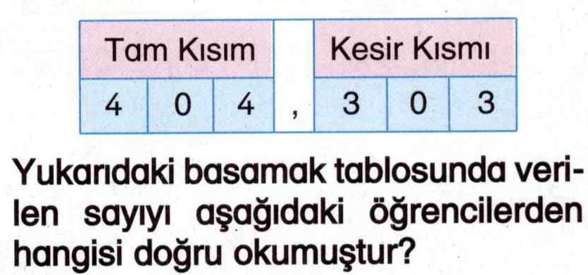 Tablo ile verilen kesirlerin doğru okunuşu ile ilgili soru