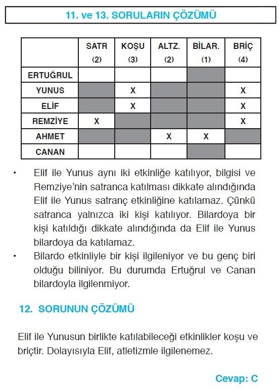 cevap12