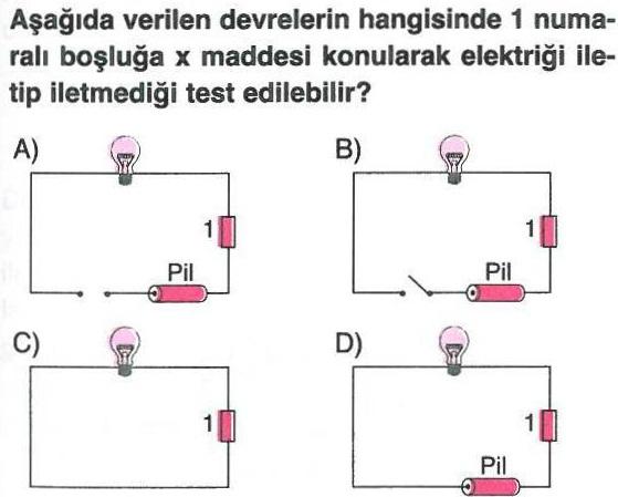 Elektriğin iletilmesi ile ilgili soru